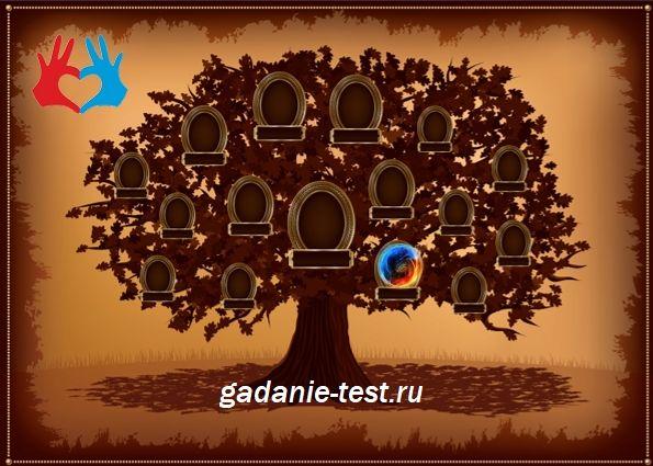 Родословное дерево рода  с  ведуном https://gadanie-test.ru/