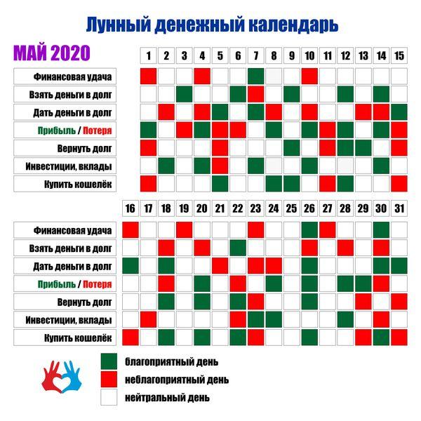 Лунный денежный календарь на май 2020 года - https://gadanie-test.ru/