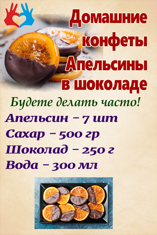 Домашние конфеты. Апельсины в шоколаде