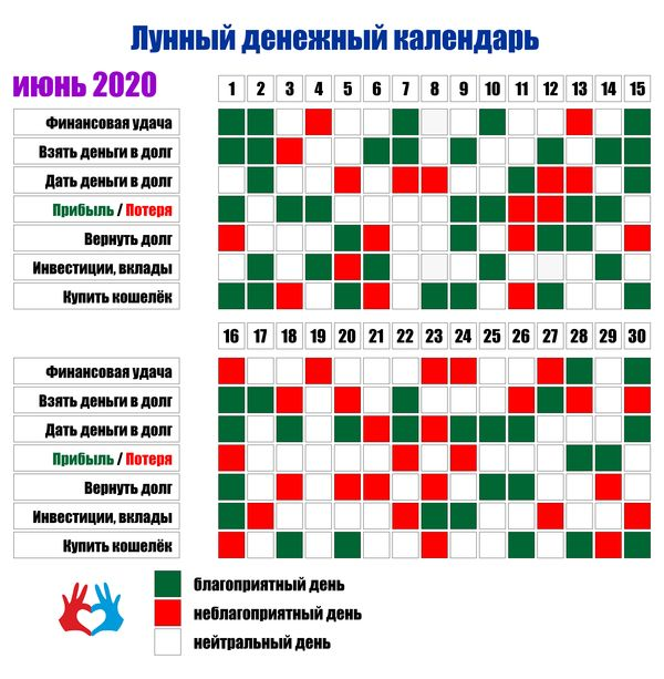 Лунный денежный календарь на июнь - https://gadanie-test.ru/