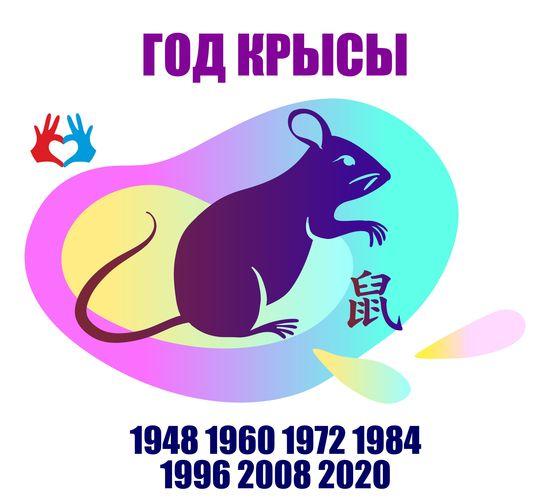 Гороскоп на август по году рождения Крыса https://gadanie-test.ru/
