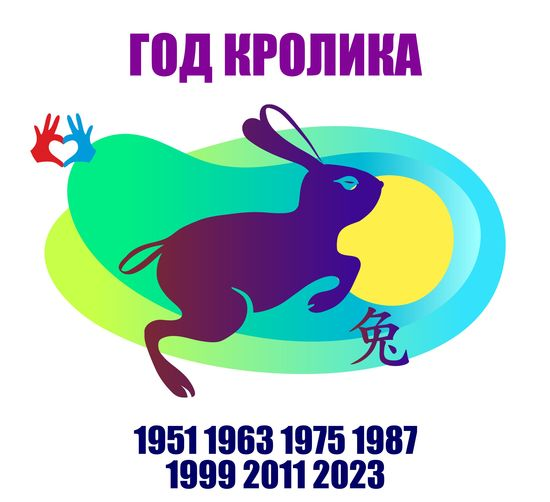Гороскоп на август по году рождения Кролик (Кот)