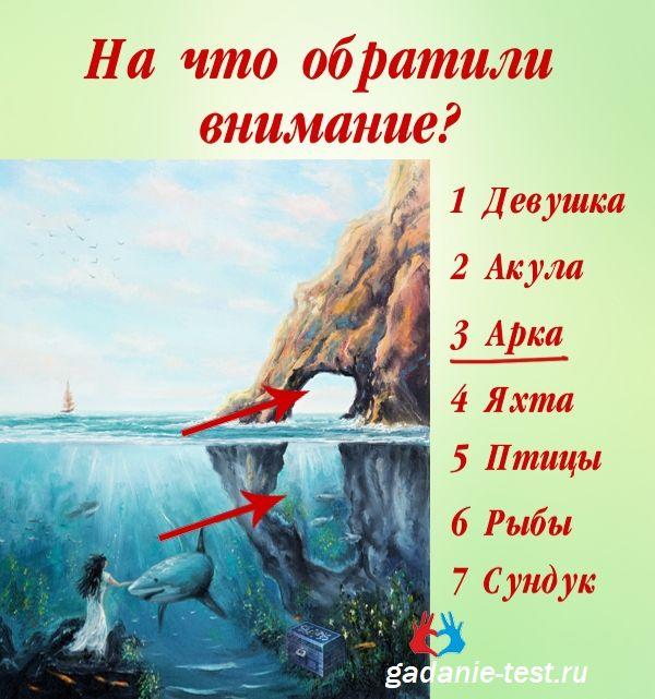 Арка https://gadanie-test.ru/