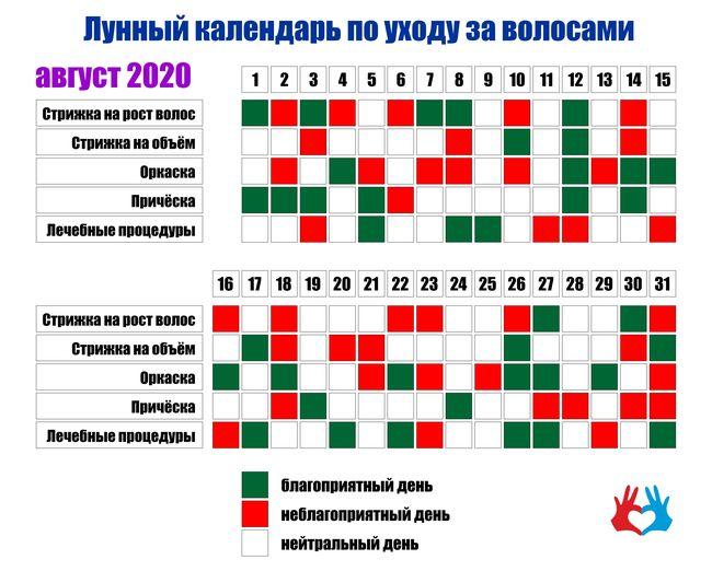 Лунный календарь стрижек на август - https://gadanie-test.ru/