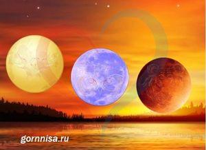 Тест: Выберите луну и узнайте свои нереализованные возможности
